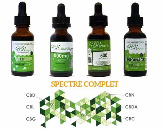 CBD-Spectre-Complet-Jean-Marc-Fraiche-VousEtesUnique.com