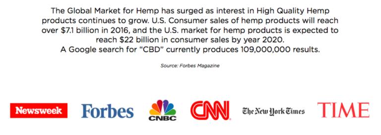 Forbes-Hemp-Herbals-Huile-CBD-Jean-Marc-Fraiche-HB-Naturals