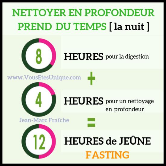 Go-Clean-Lean-Etape-3-Fasting-Jeune-Jean-Marc-Fraiche-VousEtesUnique