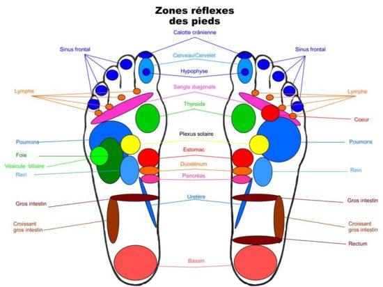 Patch-vitalise-au-bambou-Zones-reflexes-des-pieds-Jean-Marc-Fraiche-VousEtesUnique.com