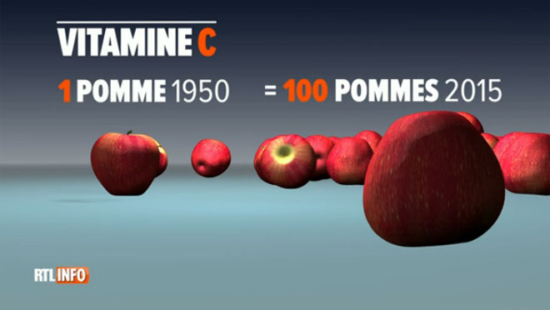 Pomme-1950-nutrition-Jean-Marc-Fraiche