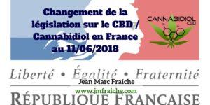 legislation-en-france-au-11-06-2018-Jean-Marc-Fraiche-VousEtesUnique
