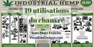 19-utilisations-du-chanvre-Pros-MLM-Jean-Marc-Fraiche-HB-Naturals-Hemp-Herbals-VousEtesUnique