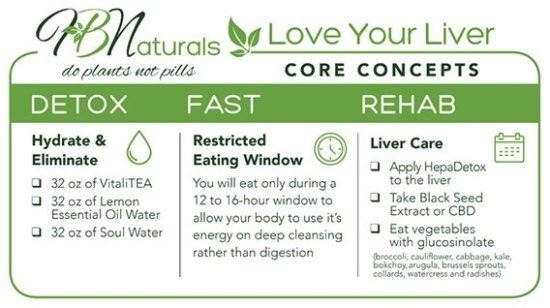 love-your-liver-box-magnet-HB-Naturals-Jean-Marc-Fraiche-VousEtesUnique.com