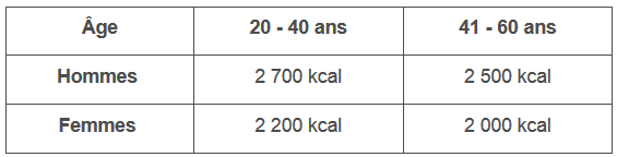 tableau-energie-Jean-Marc-Fraiche-VousEtesUnique.com